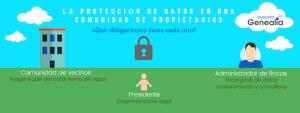 La protección de datos en una comunidad de vecinos