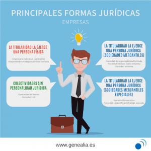 Formas jurídicas más utilizadas