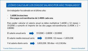 calcular indemnización